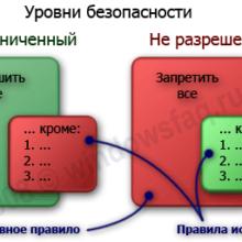 Ограничение списка запускаемых программ при помощи групповых политик